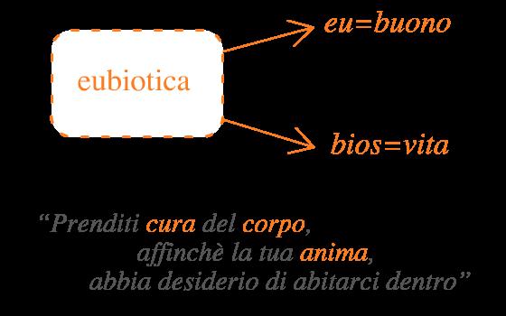 Eubiotica